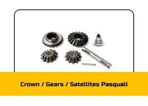 Coronas y satelites